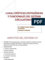 CLASE.SISTEMA CIRCULATORIO I.pptx