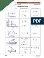 Geometria Massas Formulario