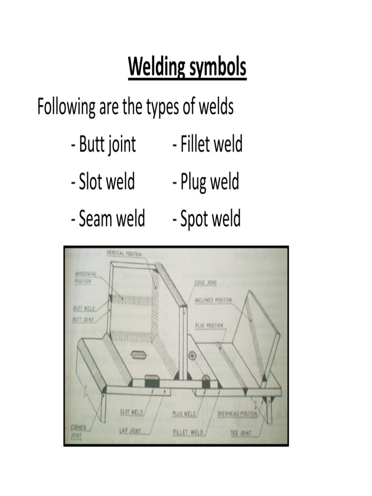 Welding symbols meaning image collections symbol and sign ideas metric weld symbols image collections symbol and sign ideas welding symbols electric heating welding buycottarizona image biocorpaavc Images