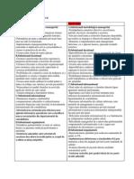 Analiza SWOT spital.docx