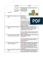SM RAFT Lesson Plan for Mini Portfolio