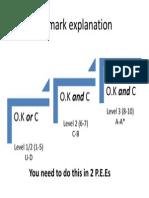 10 mark explanation