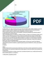 Exp Tabla Periodica