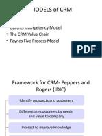 Models of Crm