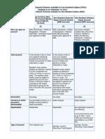 NRI schemes updated sept 2014.docx
