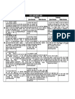 CEFR Self Assessment Grid.pdf