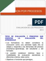 Evaluacion Por Procesos Tema III