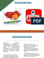 Benchmarking Helados Donofrio Pptx