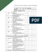 Tabel Struktur Kurikulum