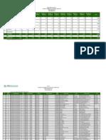 Data Fasilitas Kesehatan Tingkat Pertama_Periode Oktober 2014