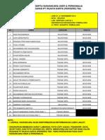 Daftar Peserta Interview User Dan Personalia 21 Nop 2014