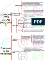 Emociones y análisis
