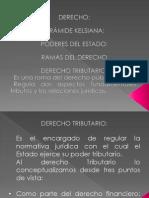 Los Tributos Ecuador