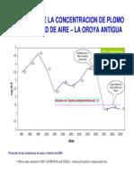 IA Calidad Aire Plomo 200907 V2[1]