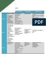 Compuestos Orgánicos y Inorgánicos, Usos, Toxicidad y Enfermedades Asociadas