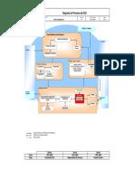 09 DIAGRAMA DE PROCESOS MAESTRANZA BETH rev 1.pdf