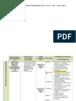 Matriz de diagnotico Pedagogico FSE.doc