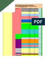 Modelo de Datos  Eia Pma Daa-Abril12