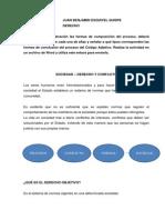 COMPOSICION GENERAL DEL PROCESO.docx