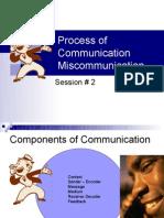 Process of Communication Miscommunication