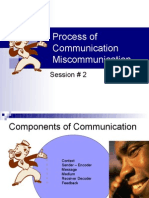 Process of Communication Miscommunication