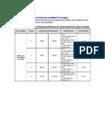 Pavimentos Flexibles_resumen MTC