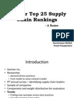 Scmsupply chain management Group 13