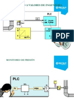 Plc Analog Siemens