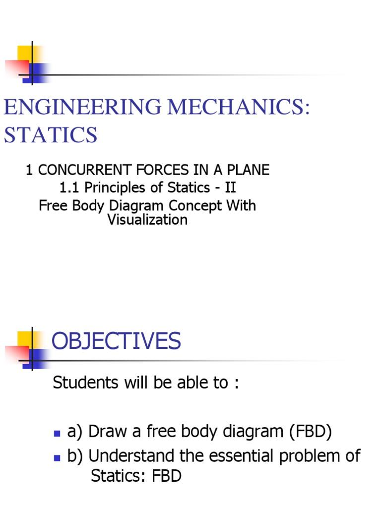 Fbd Force Mechanics Statics Free Body Diagram