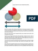 Pengaruh Penerapan Combined Assurance Terhadap Kinerja Auditor