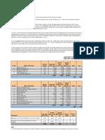 IPO Analysis