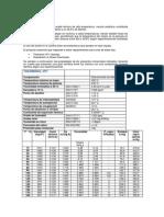 Working fluids in CSP plants