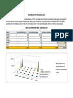 Conselho Nacional de Carregadores em 20132013 CNCA Istatistikleri