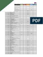 26765.177.59.23.Sustancias que se usan producen importan o con registro de accidente en México.xls