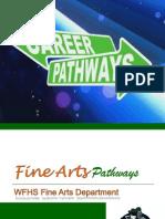 wfhs pathways