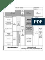 Foglalkoztatás II. Ppt-hez- 4. Táblázat- Munkaképes Személyek