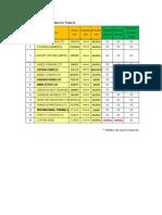 Document Status Update 19 Mar 2014