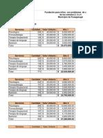 Evaluacion de Proyectos - Fundacion