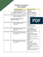 Class Plan - Theory of Machine MEMB 263