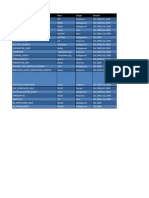 SQL Server Wait Type Table