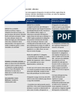 Impuesto a La Renta en El Perú