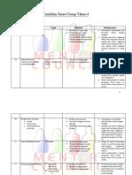 [4]Guideline Smart Group Tahun 4