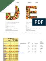 vitamin d e handout students