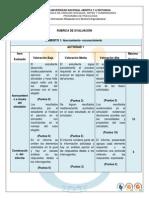 Rubrica Intev en Organizaciones 2014-2