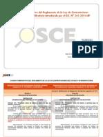 4.1 CuadroComparativo_Reglamento_DS 261-2014-EF-Setiembre 2014.pdf