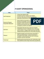 Tahapan+Prosedur+kuesioner+laporan