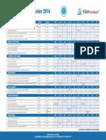 Calendario de Cursos de Capacitacin 2014