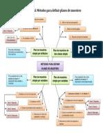 Métodos para definir planes de muestreo