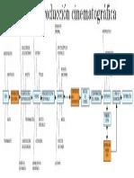 Diagrama Deproduccion Cinematografica 130108161517 Phpapp01