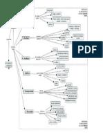 Mapa Conceptual de La Aplicación de La Taxonomía de Bloom